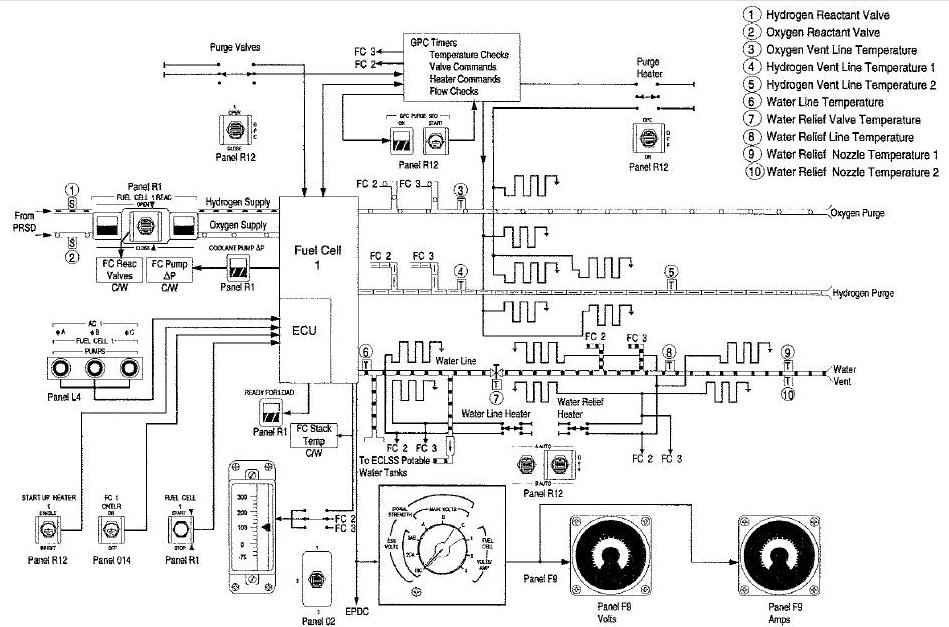 space shuttleelectrical system schematics index use this manual to rh spaceshuttleguide com space shuttle schematic for sale Space Shuttle Dimension Drawing