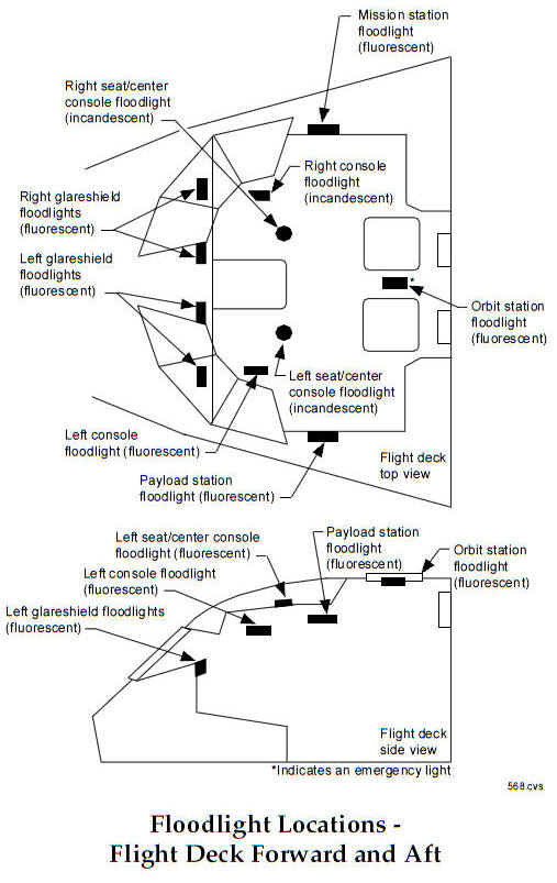 space shuttle light system schematics index  use this