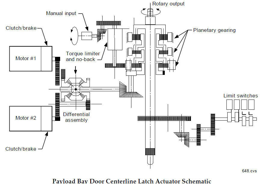 Space ShuttleMechanical System Schematics Index; Use this Manual to