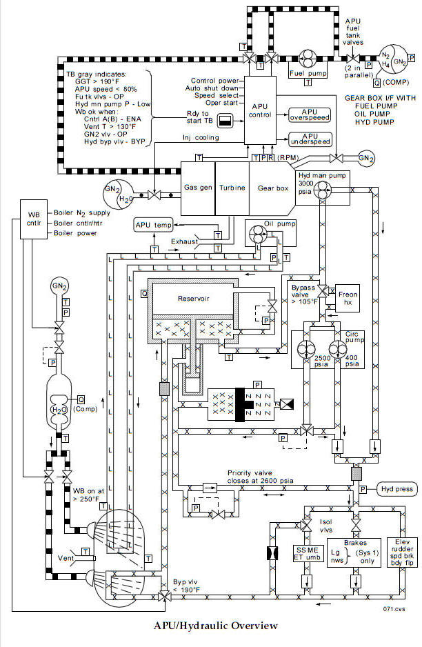 Schemview furthermore Vintage altec a340a moreover Ad1 1 in addition Index besides Schemview. on schematics i