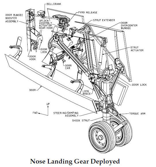 Space Shuttle Landing And Deceleration Systems  See What Thelanding And Deceleration Systems Of