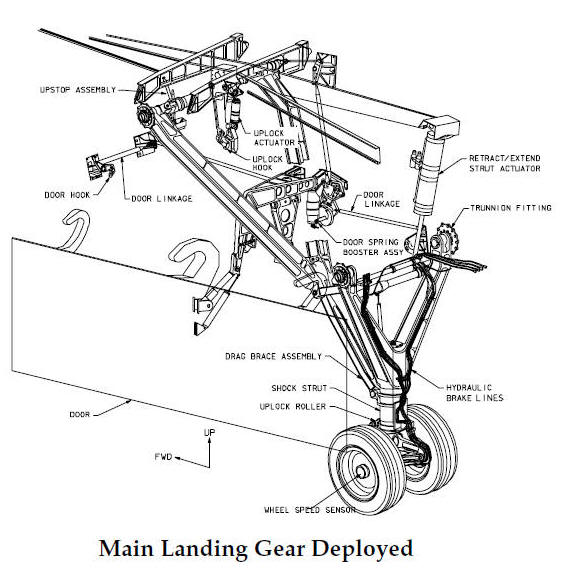 Space Shuttle Landing and Deceleration SYSTEMS