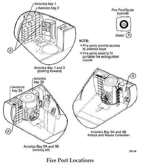 space shuttle caution and warning system  see what the