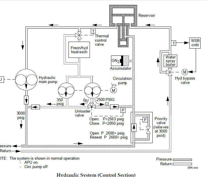 schematic diagram hydraulic brake system  u2013 the wiring